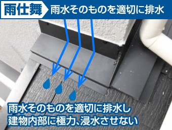 雨仕舞いは雨水そのものを適切に排水するという考え方